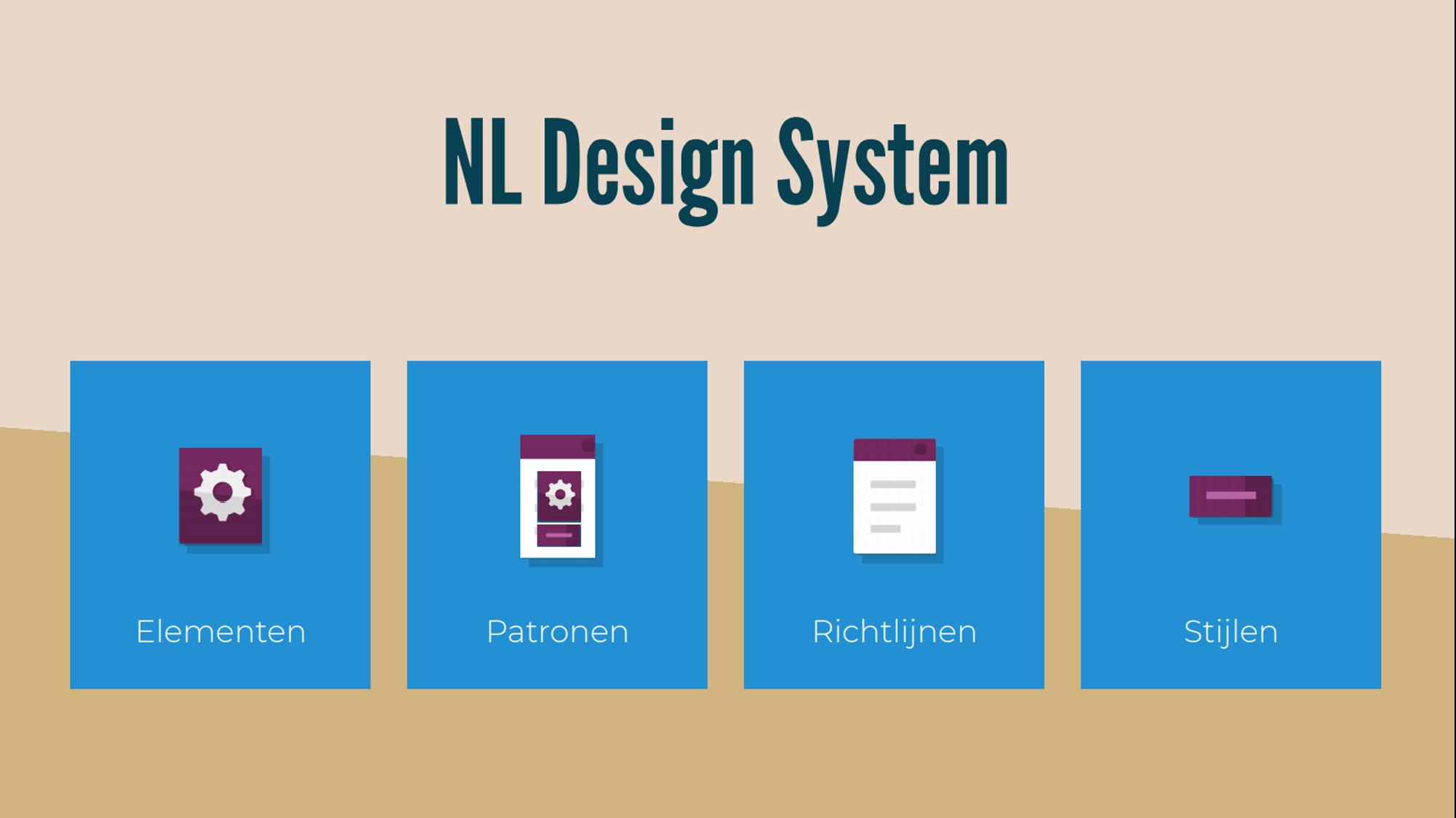 NL Design System: elementen, patronen, richtlijnen en stijlen