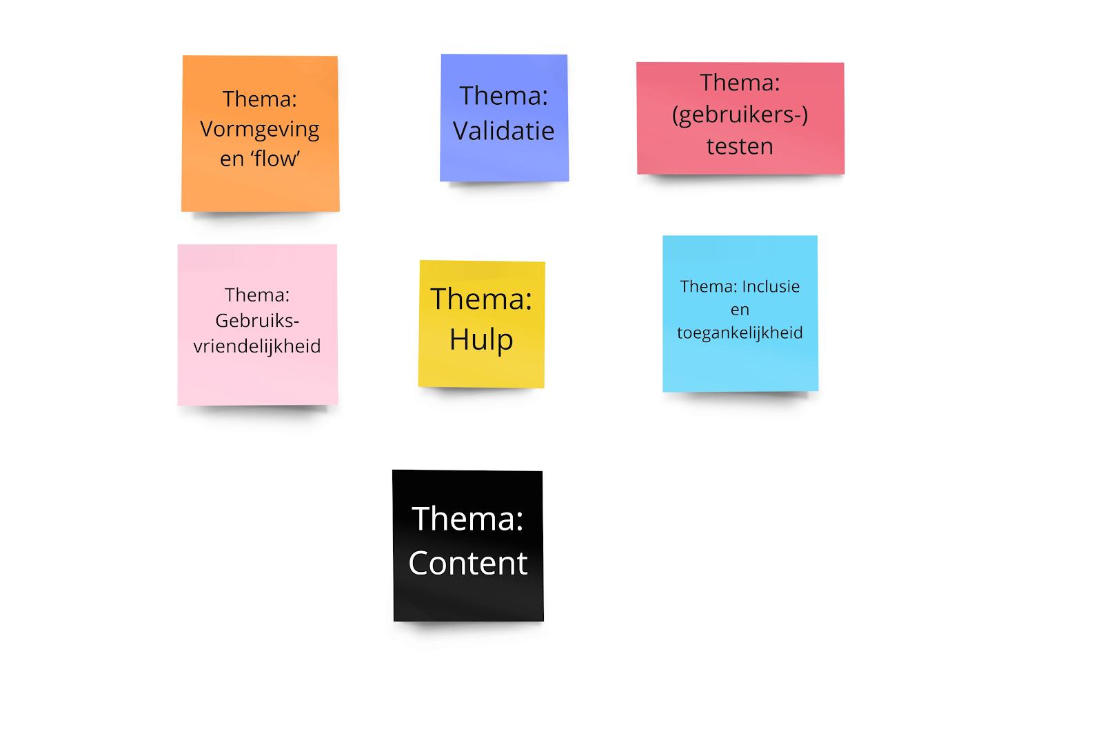 Thema's: vormgeving en flow, validatie, (gebruikers-)testen, gebruiksvriendelijkheid, hulp, inclusie en toegankelijkheid en content